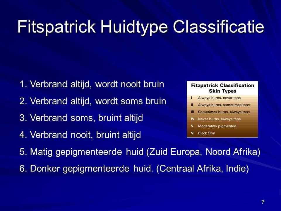 Fitspatrick Huidtype Classificatie