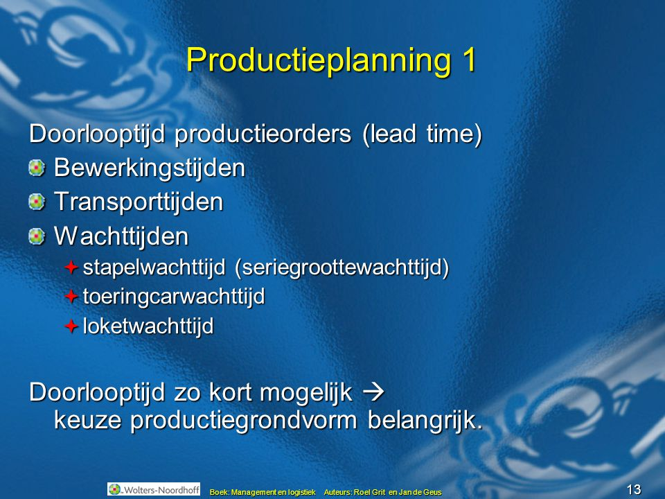 Productieplanning 1 Doorlooptijd productieorders (lead time)