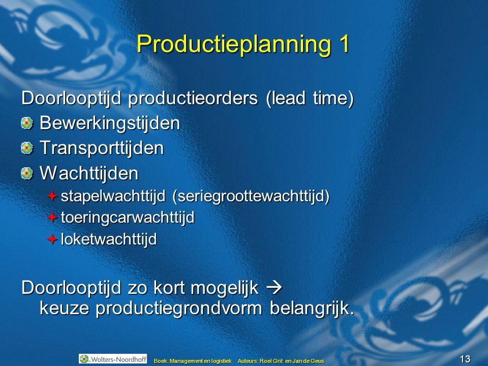 Productieplanning 1 Doorlooptijd productieorders (lead time)