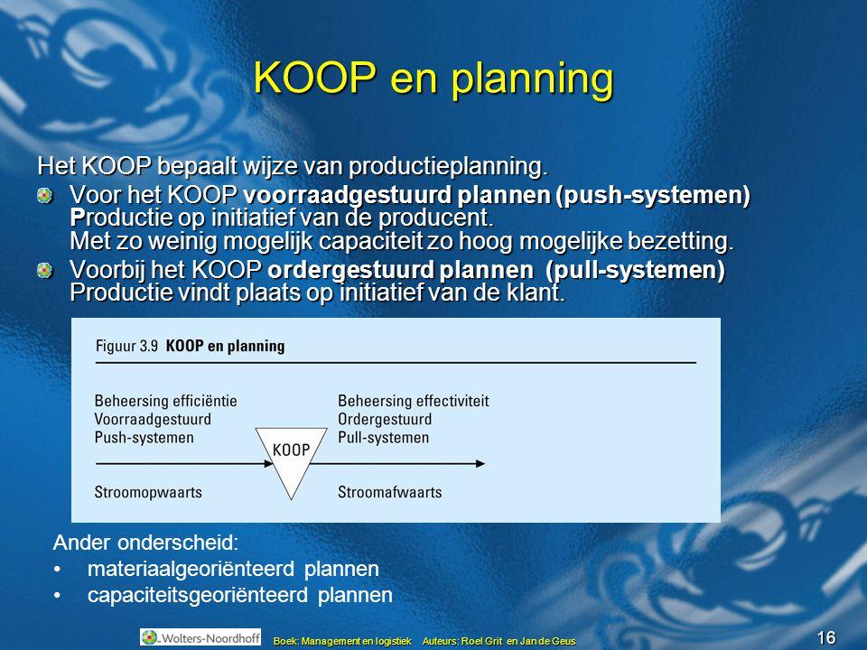 KOOP en planning Het KOOP bepaalt wijze van productieplanning.