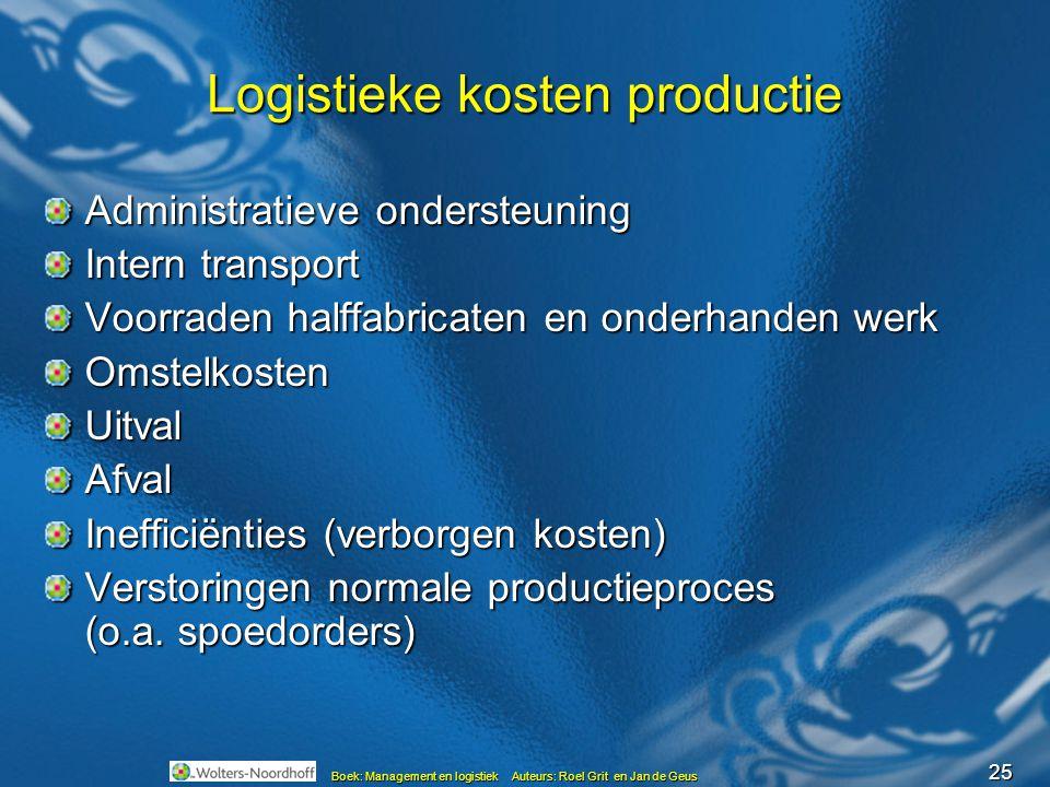 Logistieke kosten productie