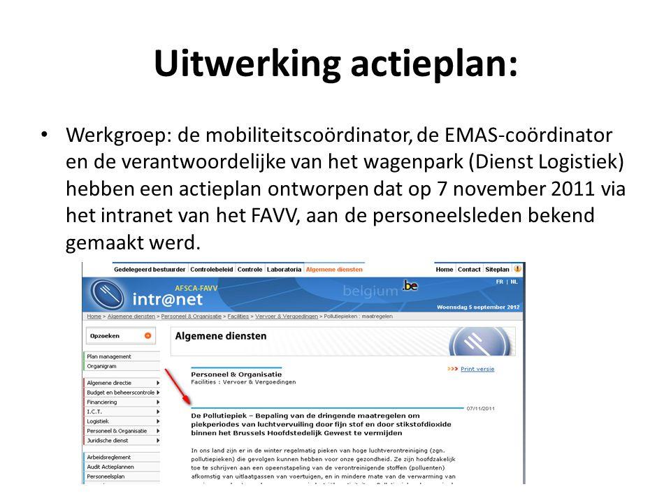 Uitwerking actieplan: