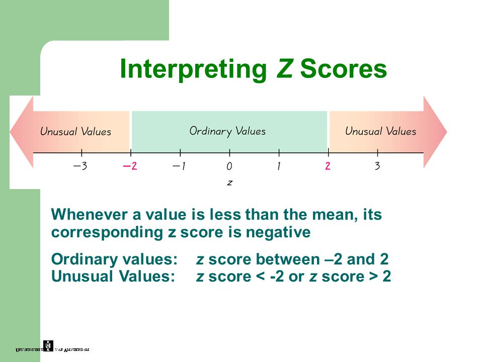 Interpreting Z Scores Whenever a value is less than the mean, its corresponding z score is negative.