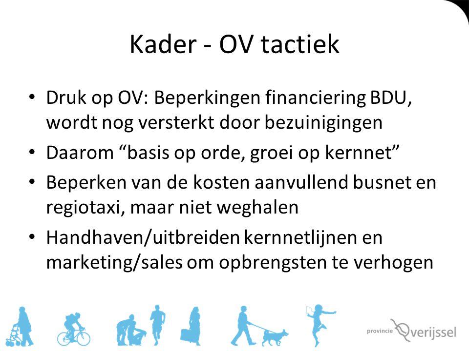 Kader - OV tactiek Druk op OV: Beperkingen financiering BDU, wordt nog versterkt door bezuinigingen.