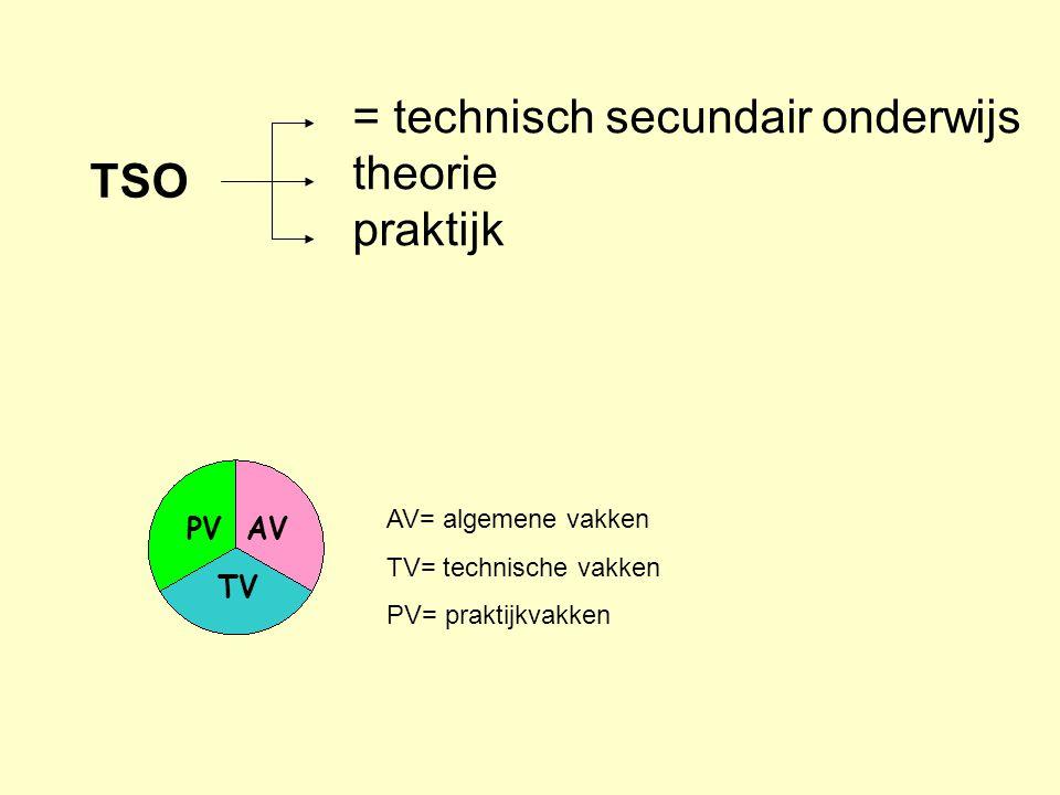 = technisch secundair onderwijs theorie praktijk