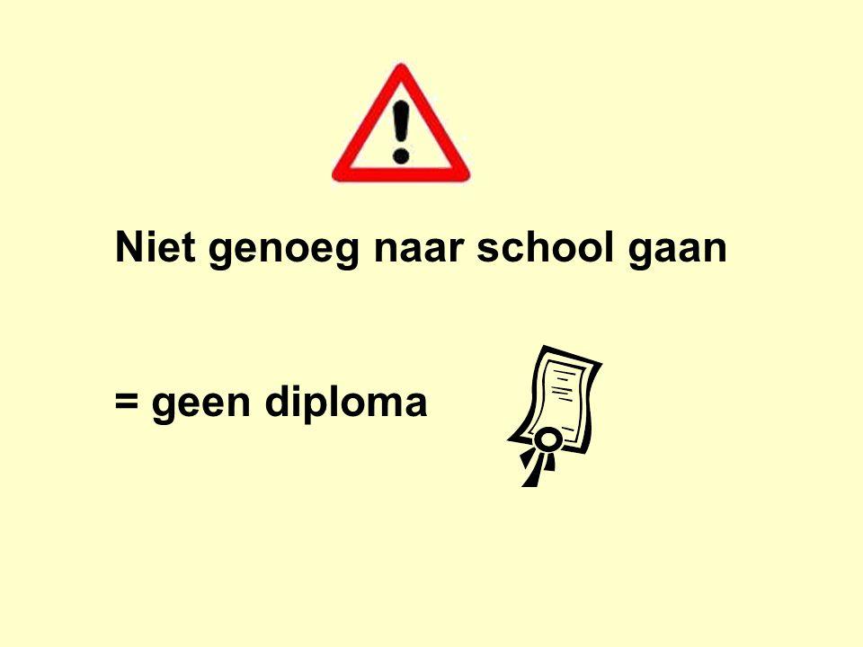 Niet genoeg naar school gaan
