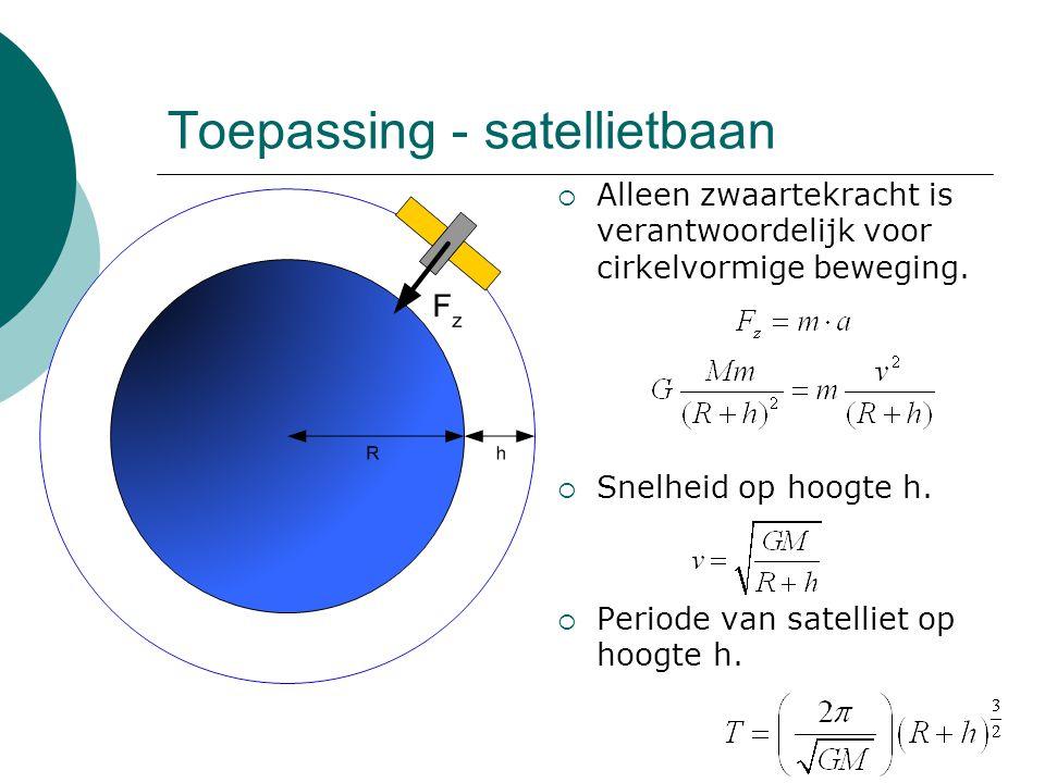 Toepassing - satellietbaan