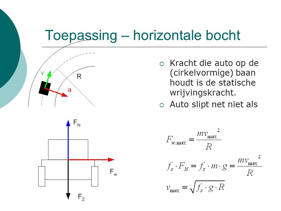 Toepassing – horizontale bocht