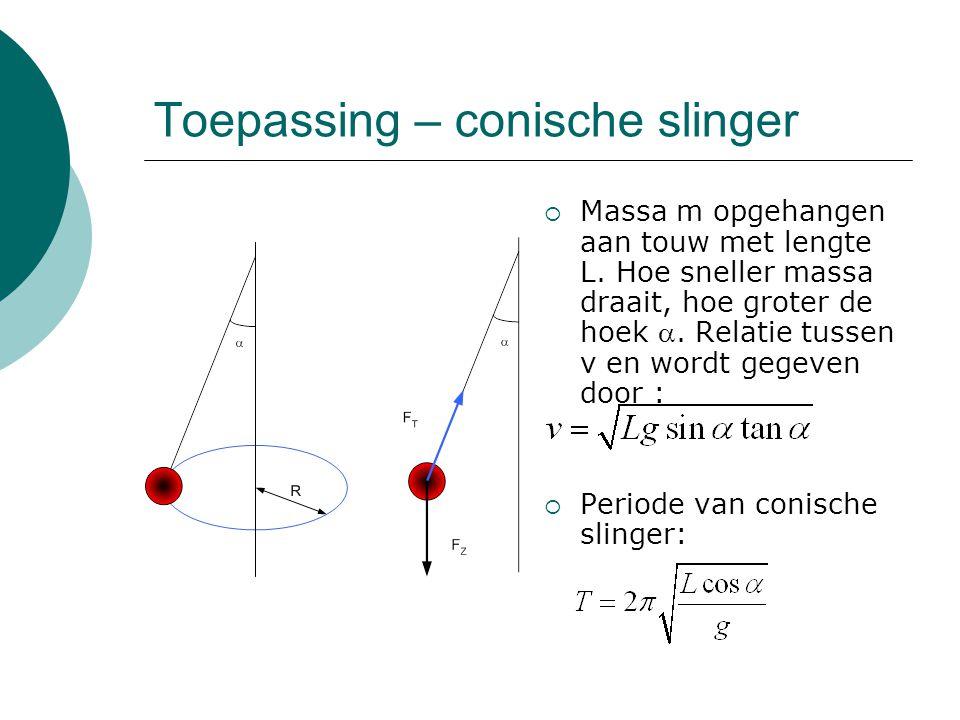 Toepassing – conische slinger