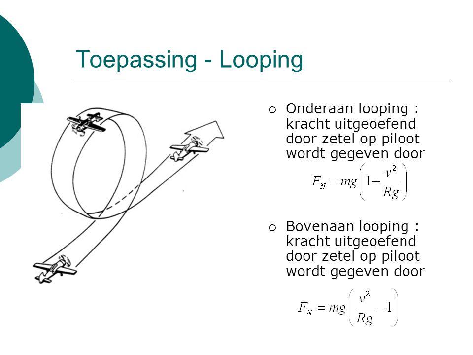 Toepassing - Looping Onderaan looping : kracht uitgeoefend door zetel op piloot wordt gegeven door.