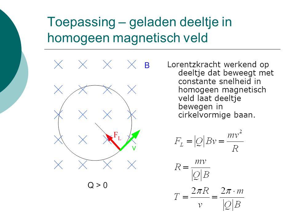 Toepassing – geladen deeltje in homogeen magnetisch veld