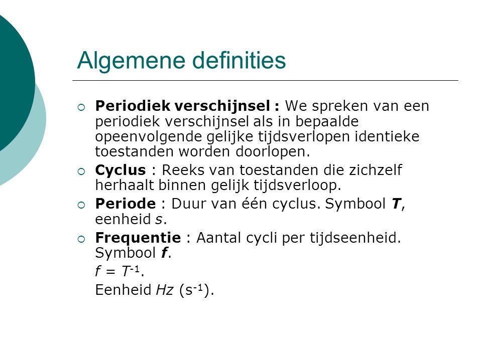 Algemene definities