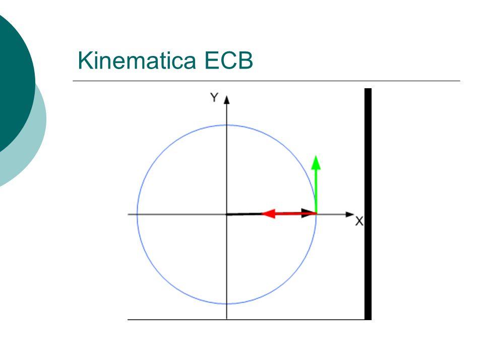 Kinematica ECB