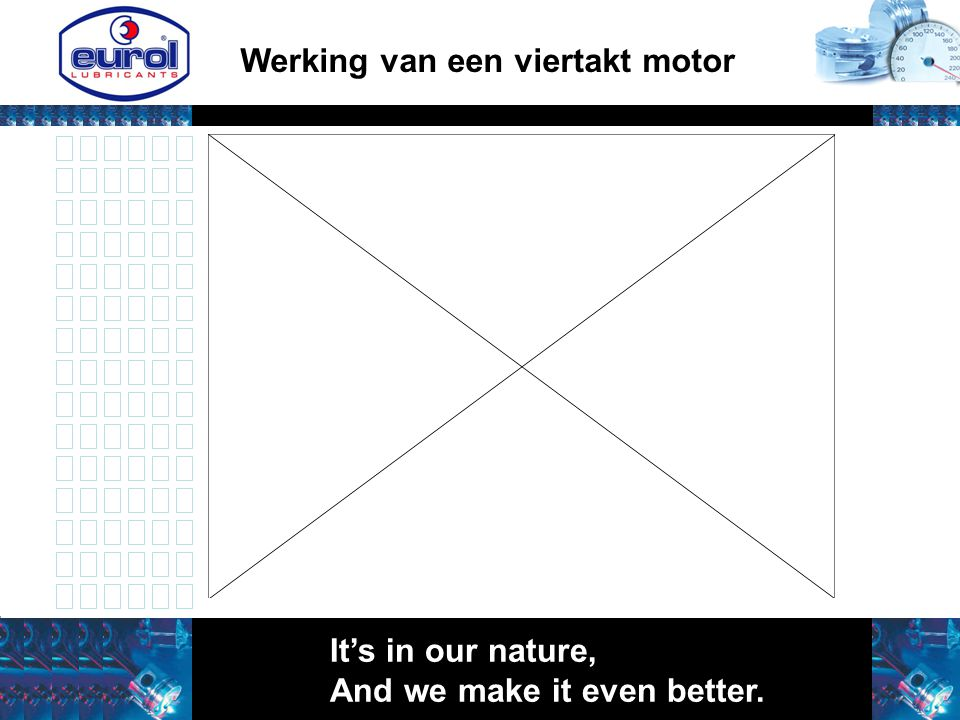 It's in our nature, And we make it even better. Werking van een viertakt motor