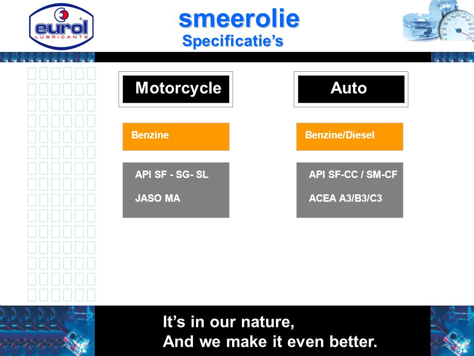 smeerolie It's in our nature, And we make it even better. Motorcycle