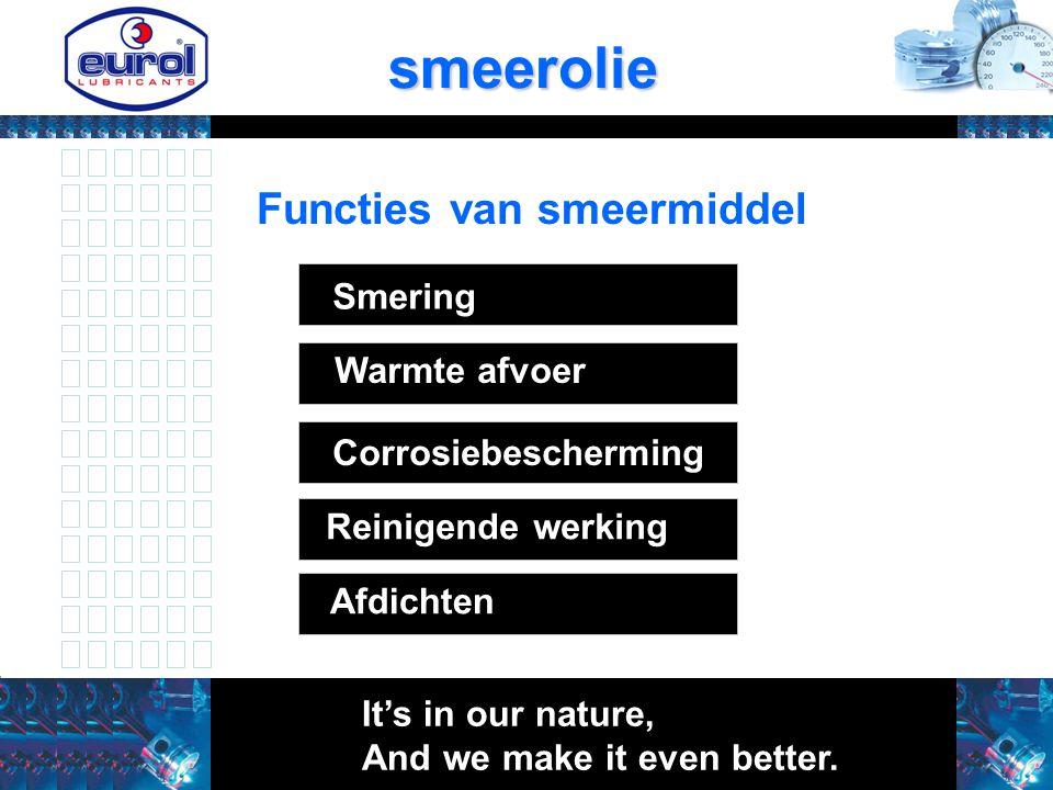 smeerolie Functies van smeermiddel Smering Warmte afvoer