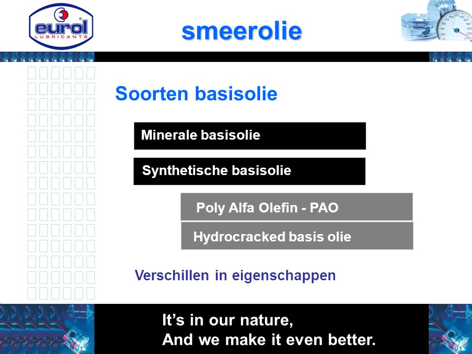 smeerolie Soorten basisolie It's in our nature,