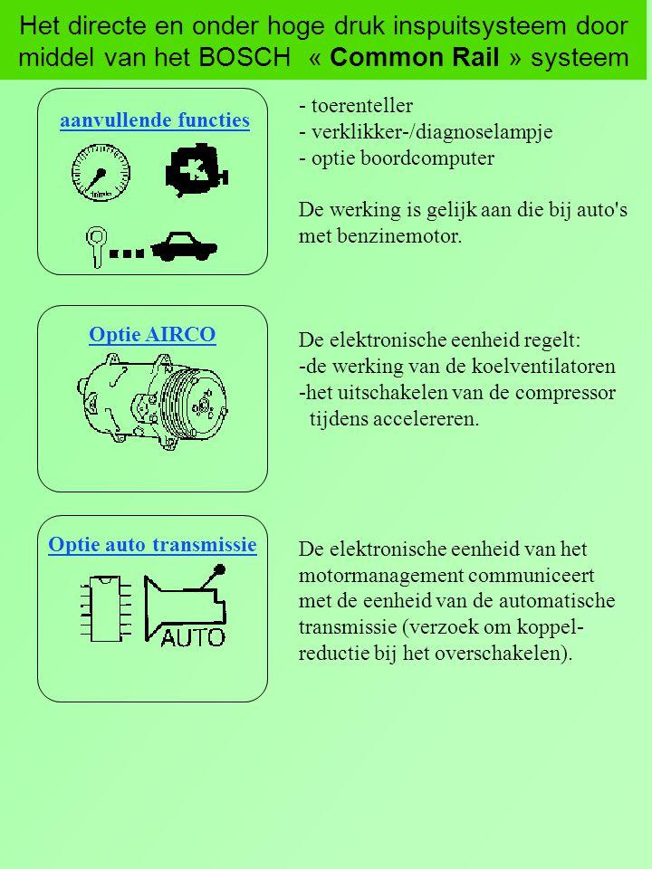 Optie auto transmissie