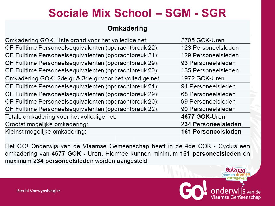 Sociale Mix School – SGM - SGR