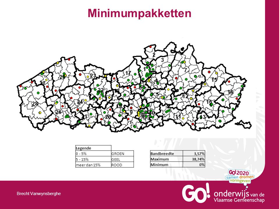 Minimumpakketten Legende 0 - 5% GROEN 5 - 15% GEEL meer dan 15% ROOD