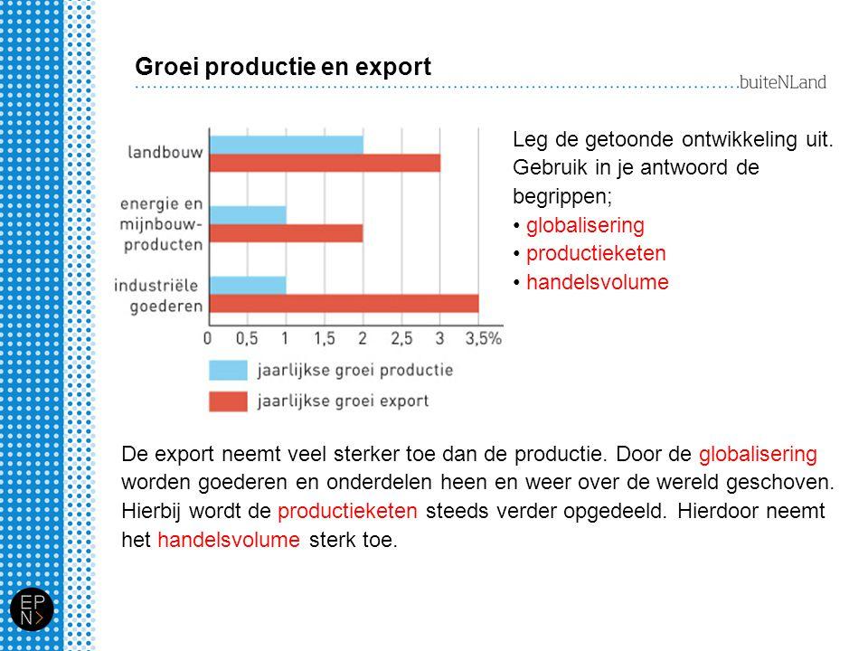 Groei productie en export