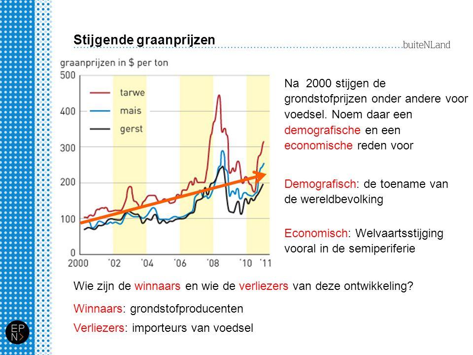 Stijgende graanprijzen