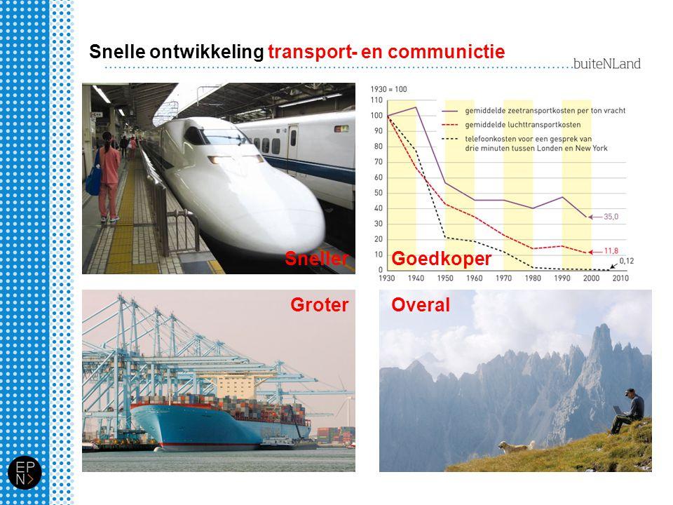 Snelle ontwikkeling transport- en communictie