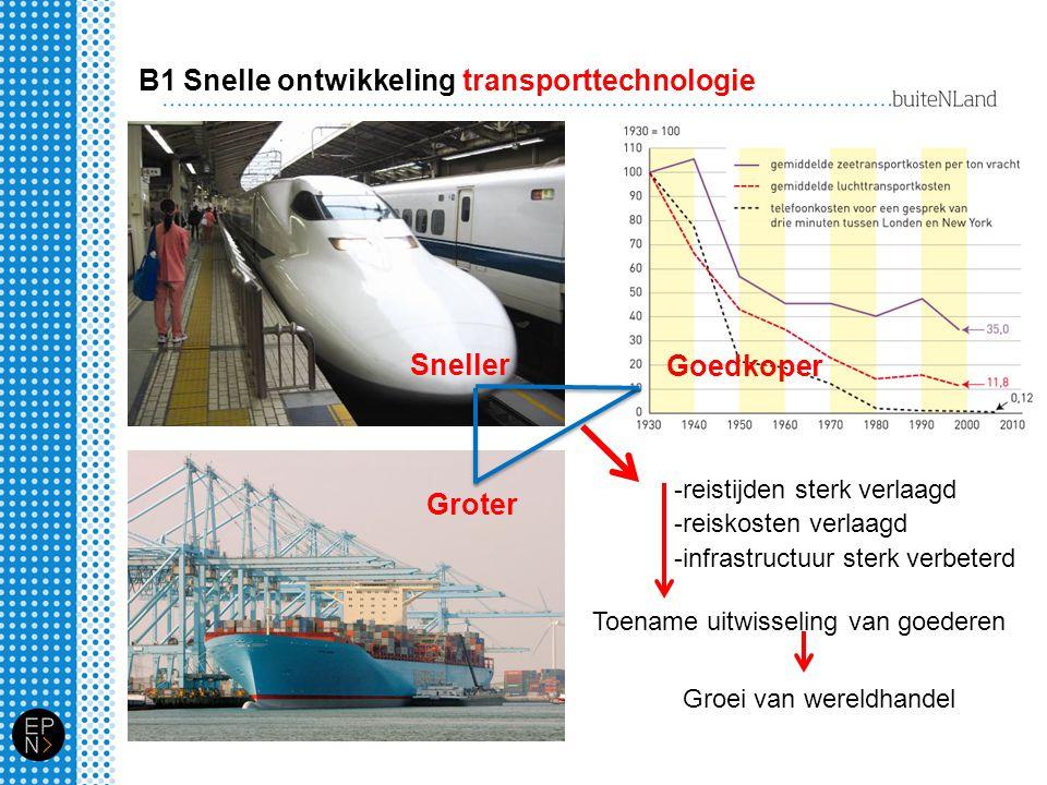 B1 Snelle ontwikkeling transporttechnologie