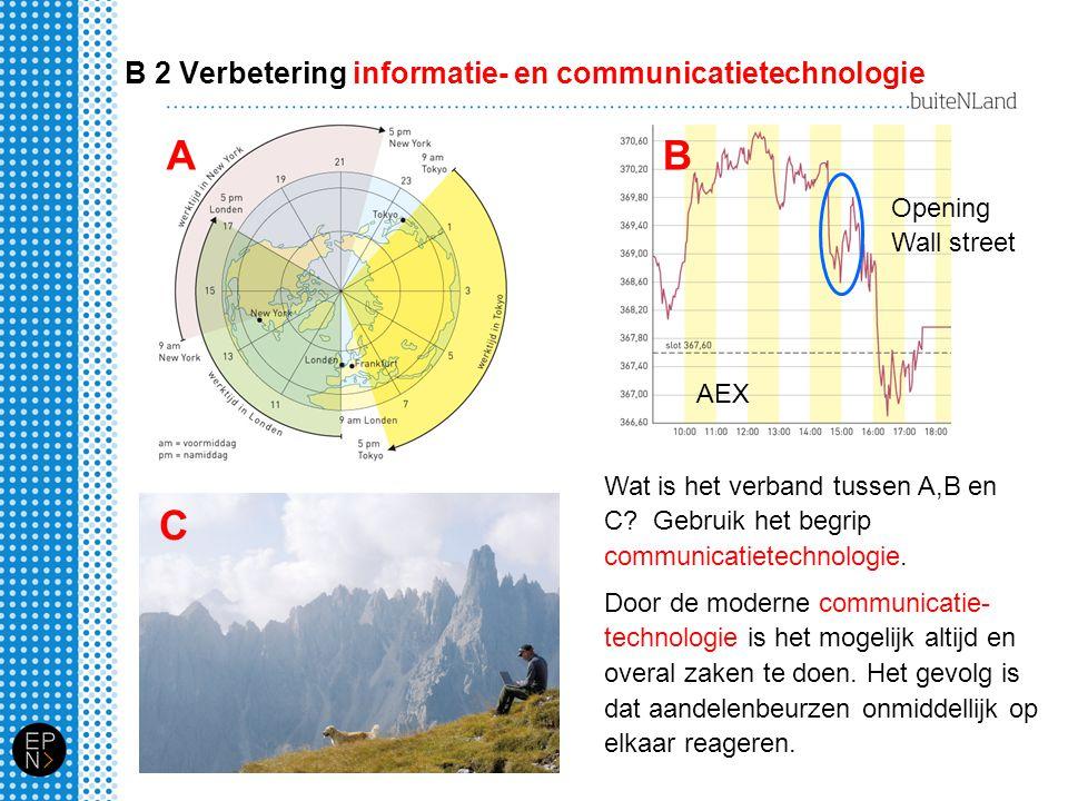 B 2 Verbetering informatie- en communicatietechnologie