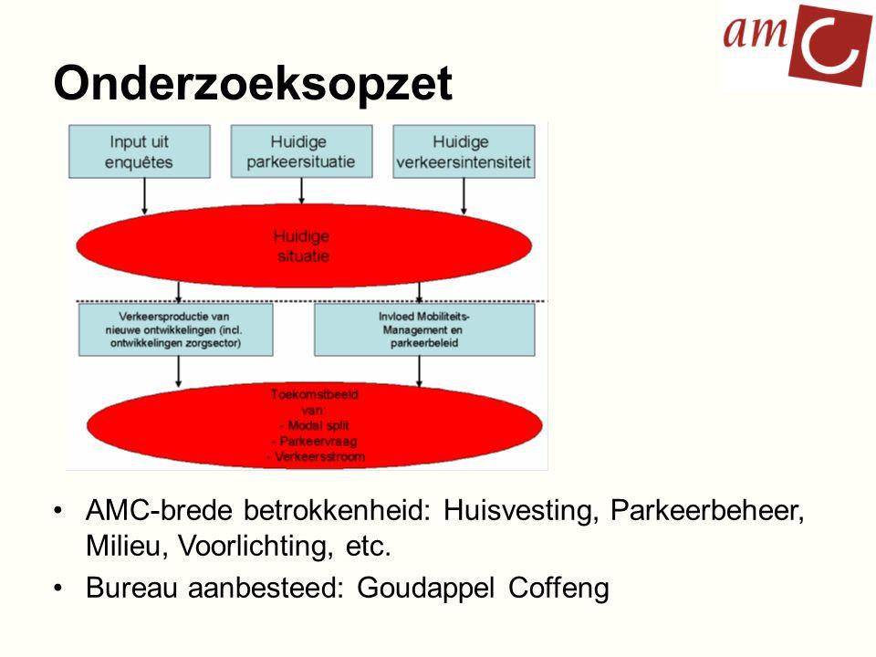 Onderzoeksopzet AMC-brede betrokkenheid: Huisvesting, Parkeerbeheer, Milieu, Voorlichting, etc.