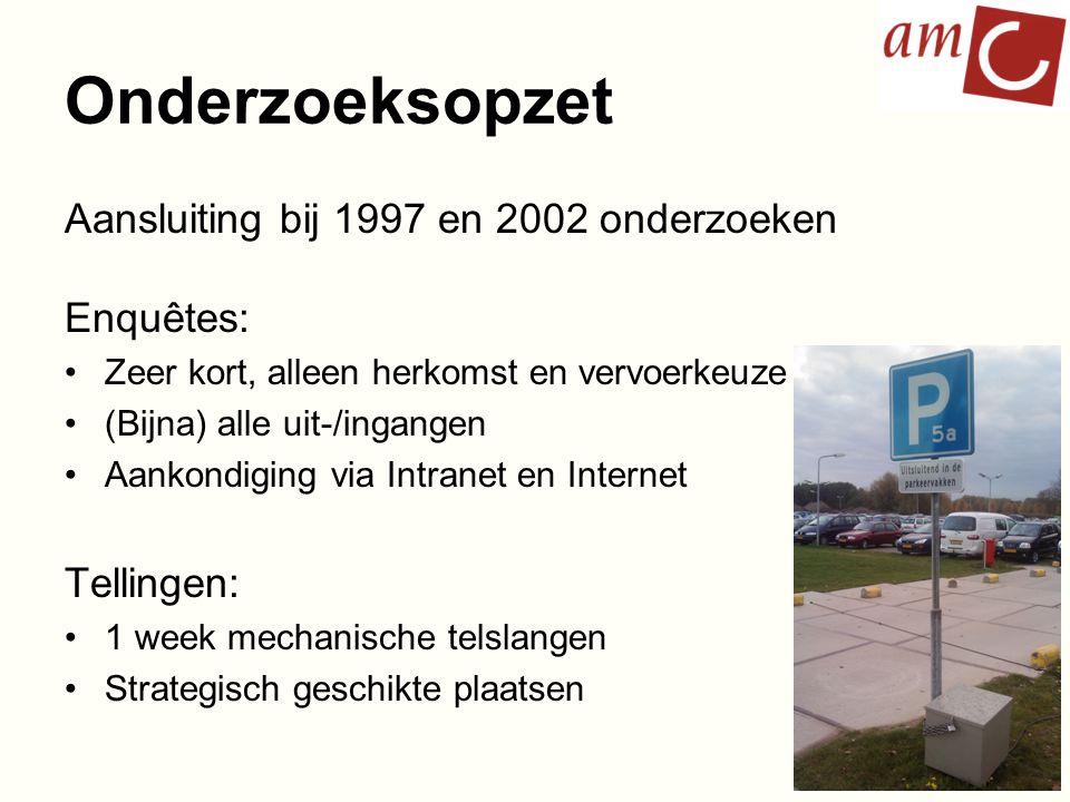 Onderzoeksopzet Aansluiting bij 1997 en 2002 onderzoeken Enquêtes: