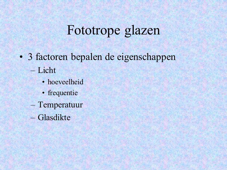 Fototrope glazen 3 factoren bepalen de eigenschappen Licht Temperatuur