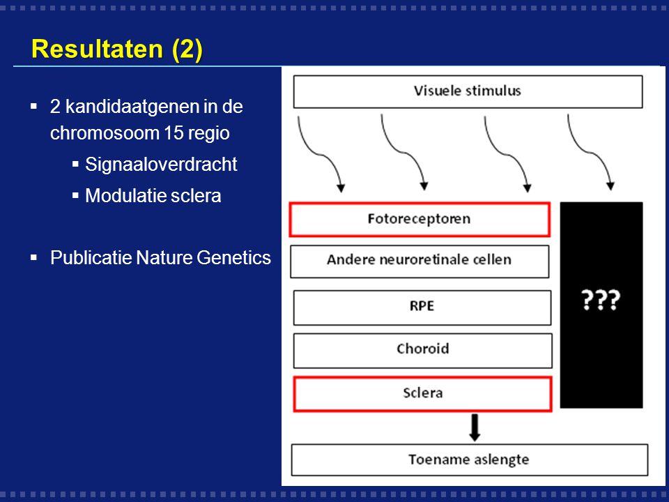 Resultaten (2) 2 kandidaatgenen in de chromosoom 15 regio