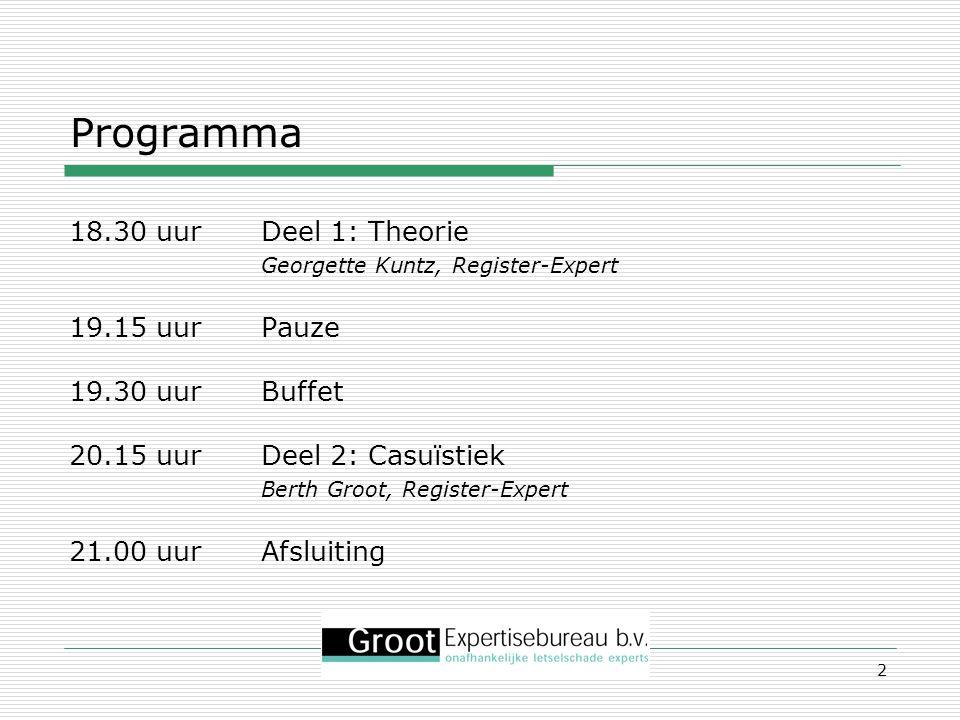 Programma 18.30 uur Deel 1: Theorie Georgette Kuntz, Register-Expert