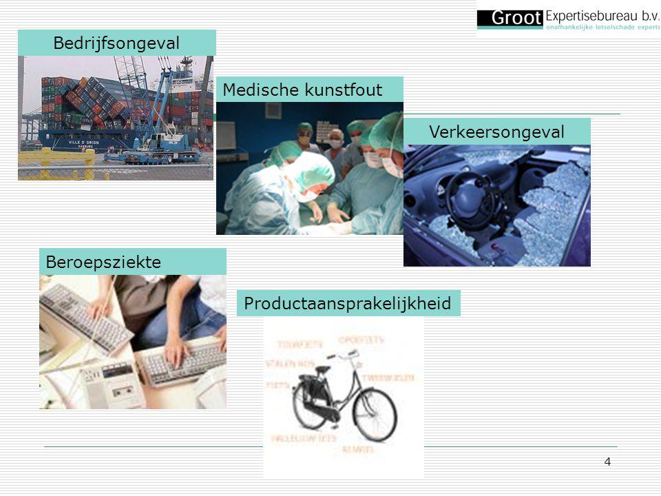 Bedrijfsongeval Medische kunstfout Verkeersongeval Beroepsziekte Productaansprakelijkheid