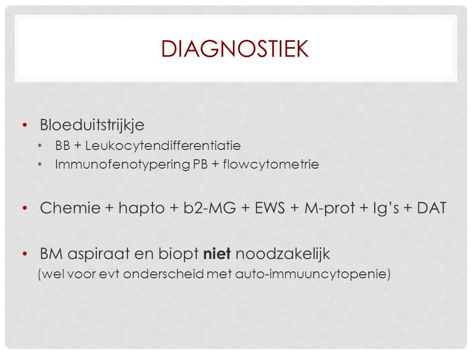 Diagnostiek Bloeduitstrijkje