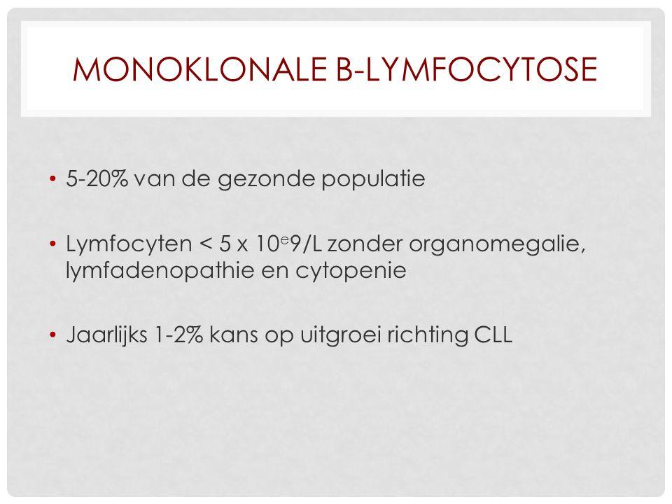 Monoklonale B-lymfocytose