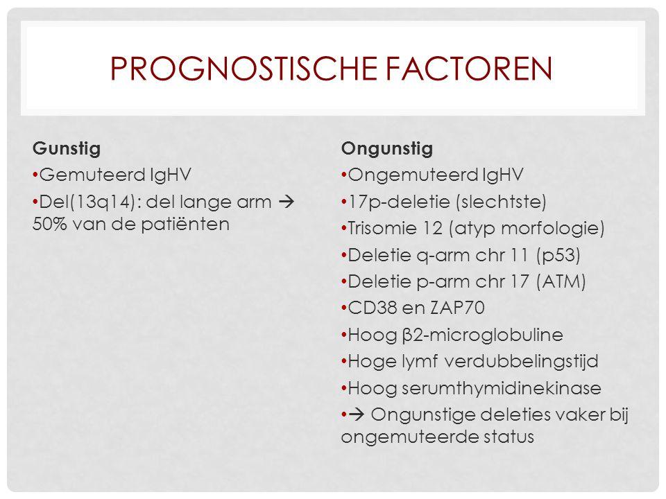Prognostische factoren