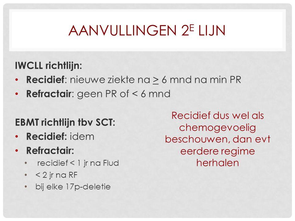 Aanvullingen 2e lijn IWCLL richtlijn: