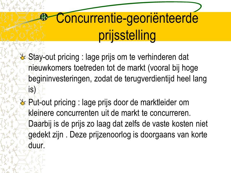 Concurrentie-georiënteerde prijsstelling