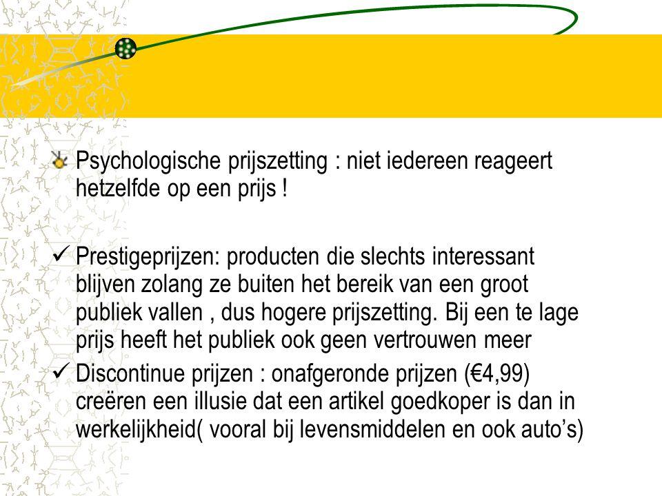 Psychologische prijszetting : niet iedereen reageert hetzelfde op een prijs !