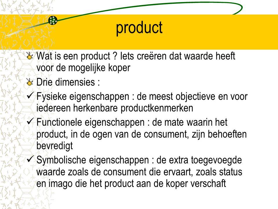 product Wat is een product Iets creëren dat waarde heeft voor de mogelijke koper. Drie dimensies :