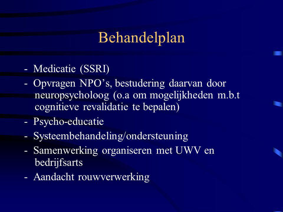 Behandelplan - Medicatie (SSRI)