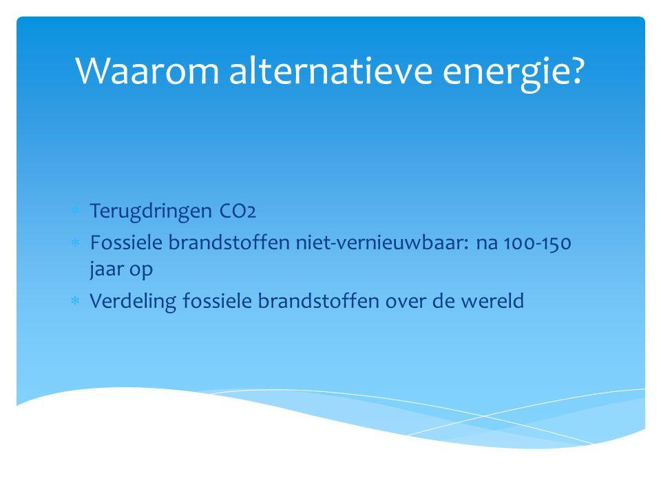 Waarom alternatieve energie