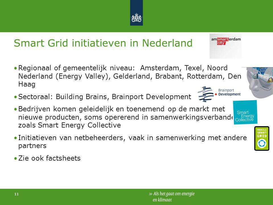Smart Grid initiatieven in Nederland