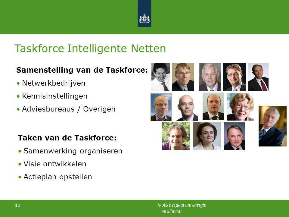 Taskforce Intelligente Netten
