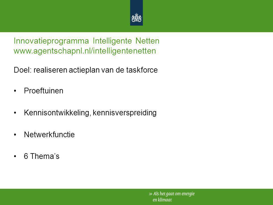 Innovatieprogramma Intelligente Netten www. agentschapnl