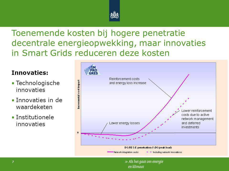 Toenemende kosten bij hogere penetratie decentrale energieopwekking, maar innovaties in Smart Grids reduceren deze kosten
