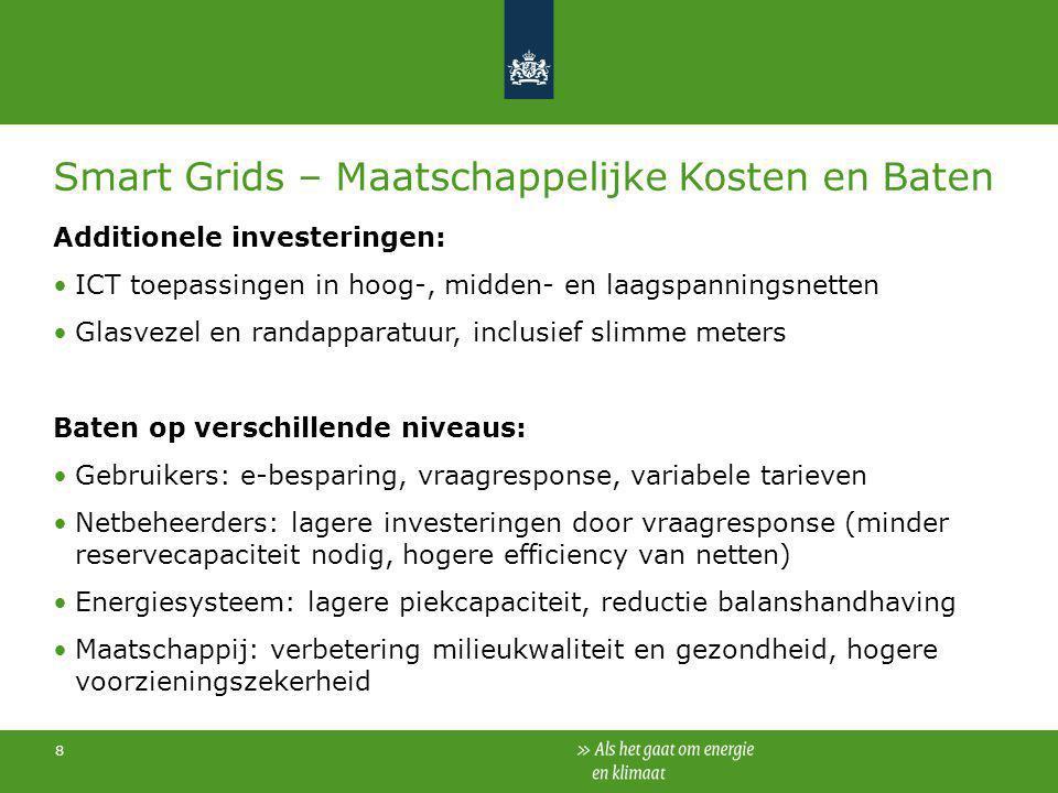 Smart Grids – Maatschappelijke Kosten en Baten