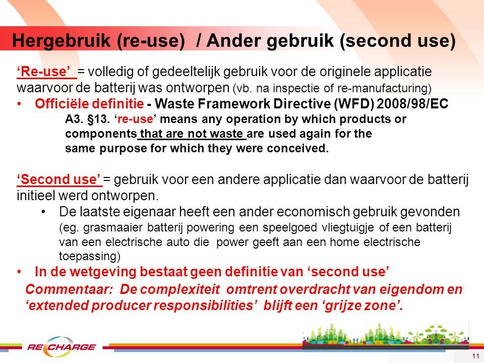 Hergebruik (re-use) / Ander gebruik (second use)